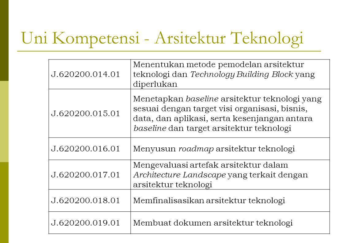 Uni Kompetensi - Arsitektur Teknologi