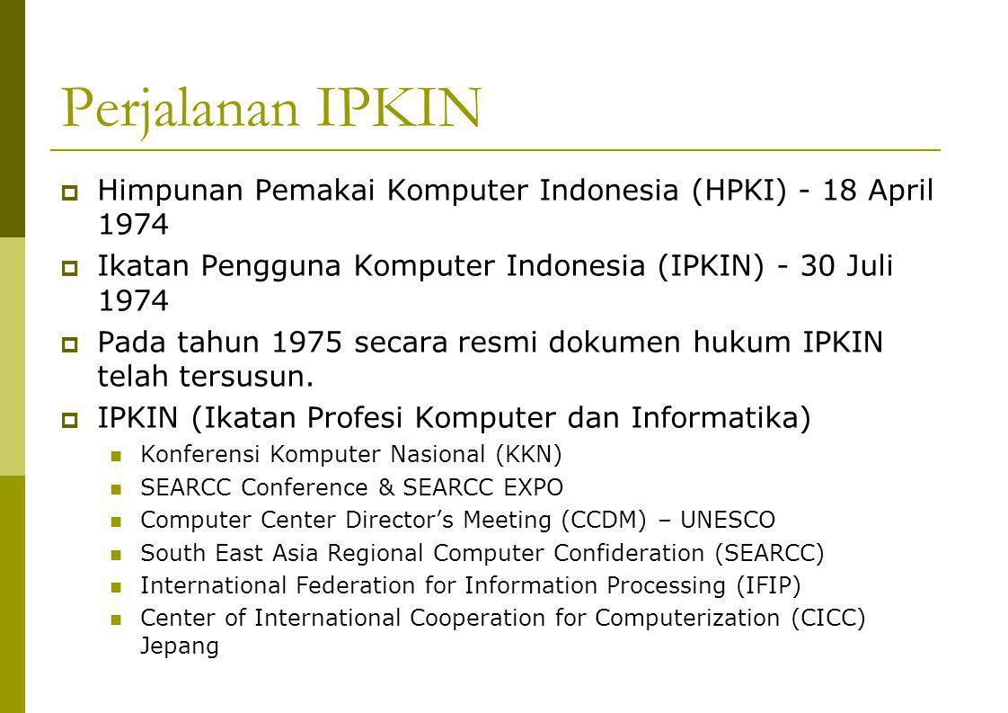 Perjalanan IPKIN Himpunan Pemakai Komputer Indonesia (HPKI) - 18 April 1974. Ikatan Pengguna Komputer Indonesia (IPKIN) - 30 Juli 1974.