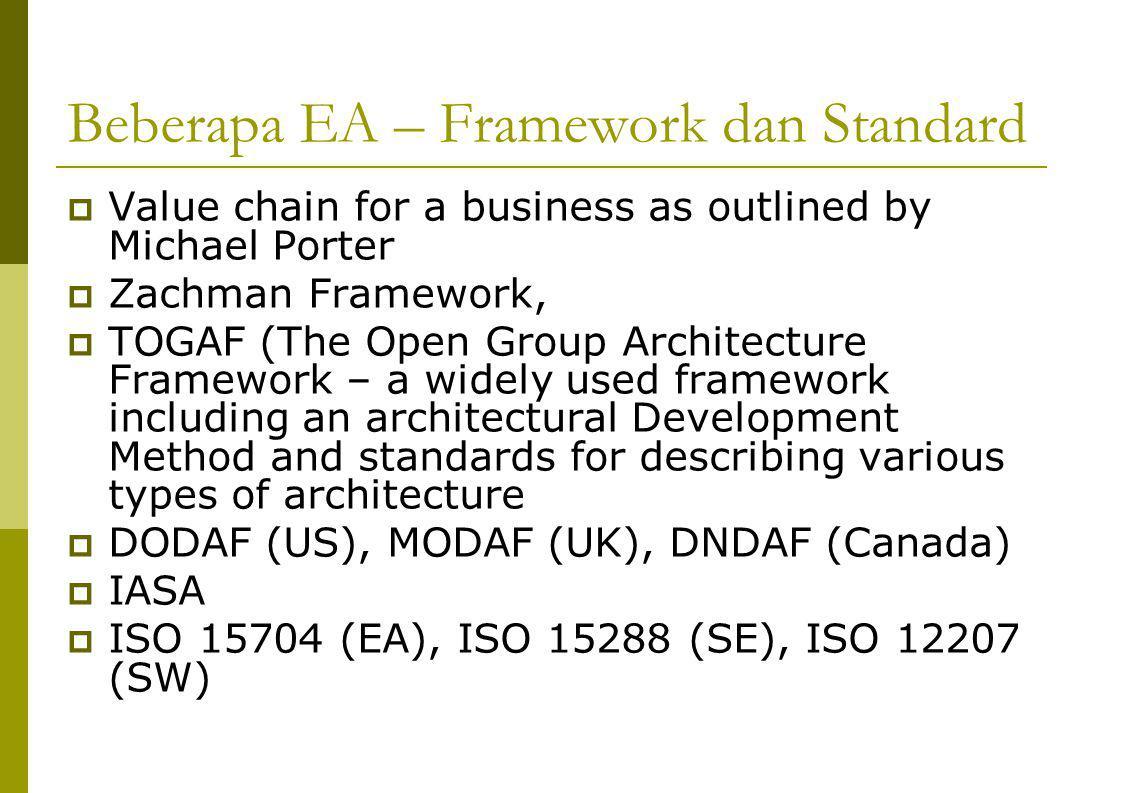 Beberapa EA – Framework dan Standard