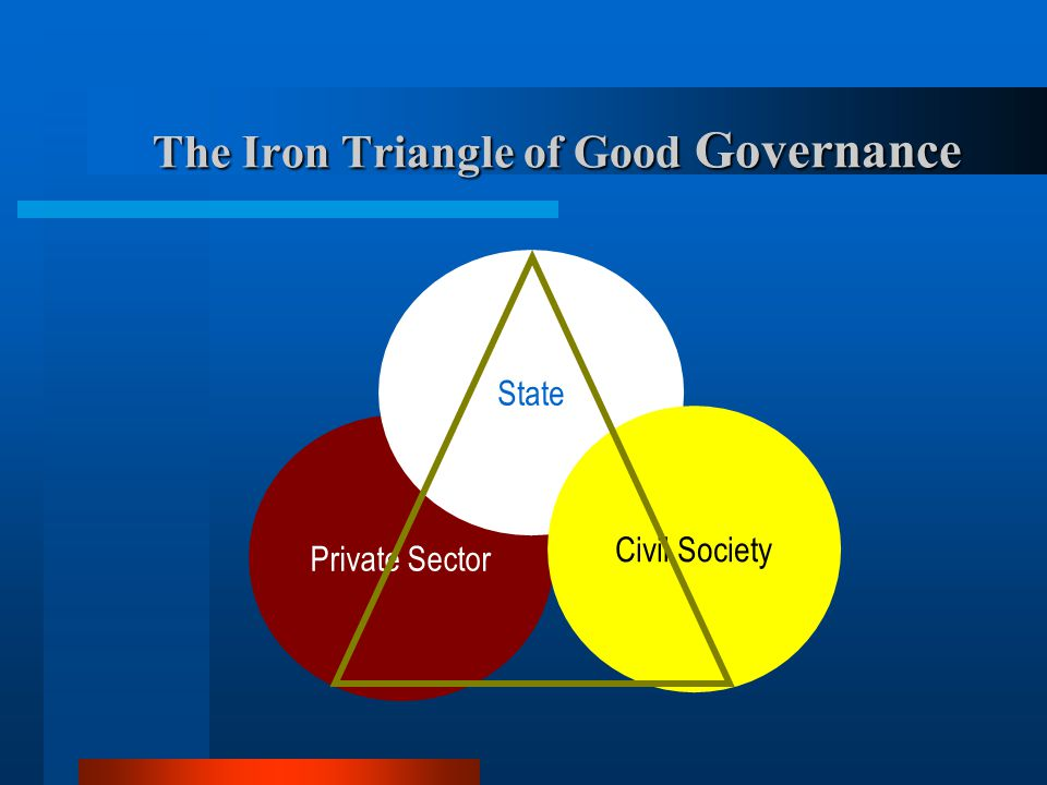 The Iron Triangle of Good Governance