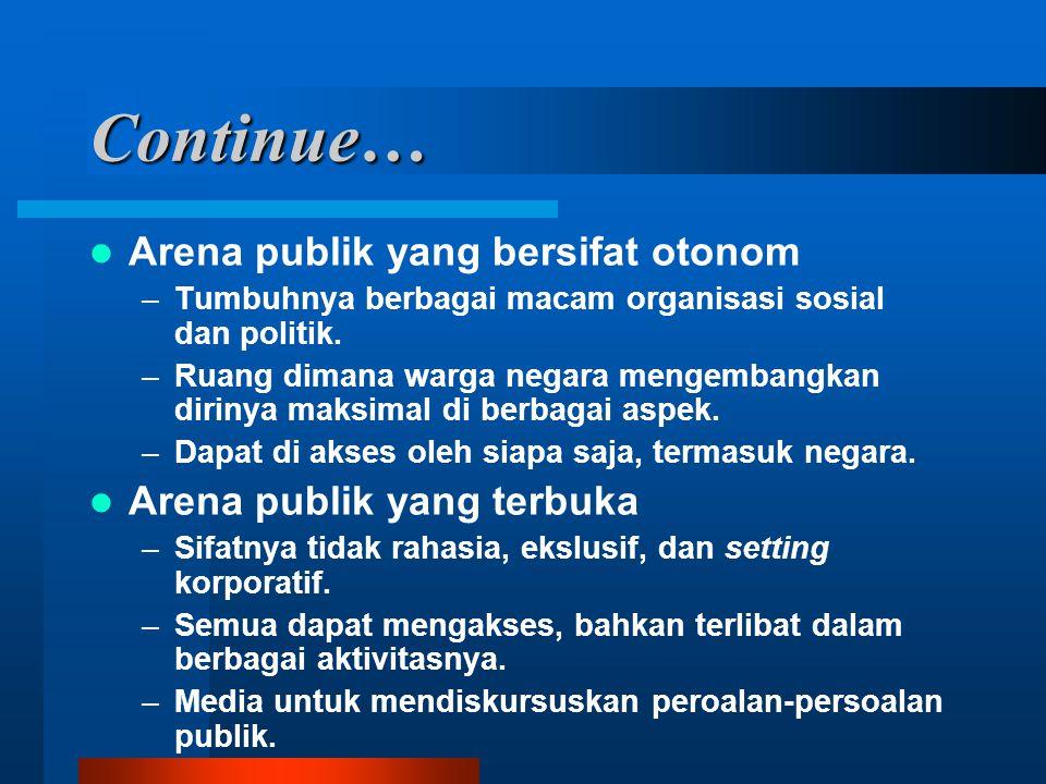 Continue… Arena publik yang bersifat otonom Arena publik yang terbuka