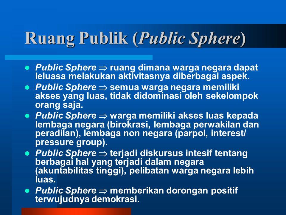 Ruang Publik (Public Sphere)