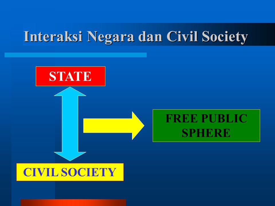 Interaksi Negara dan Civil Society