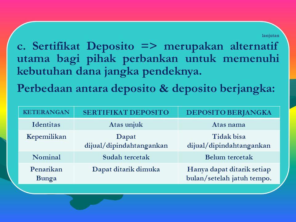Perbedaan antara deposito & deposito berjangka: