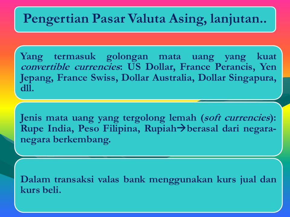 Pengertian Pasar Valuta Asing, lanjutan..