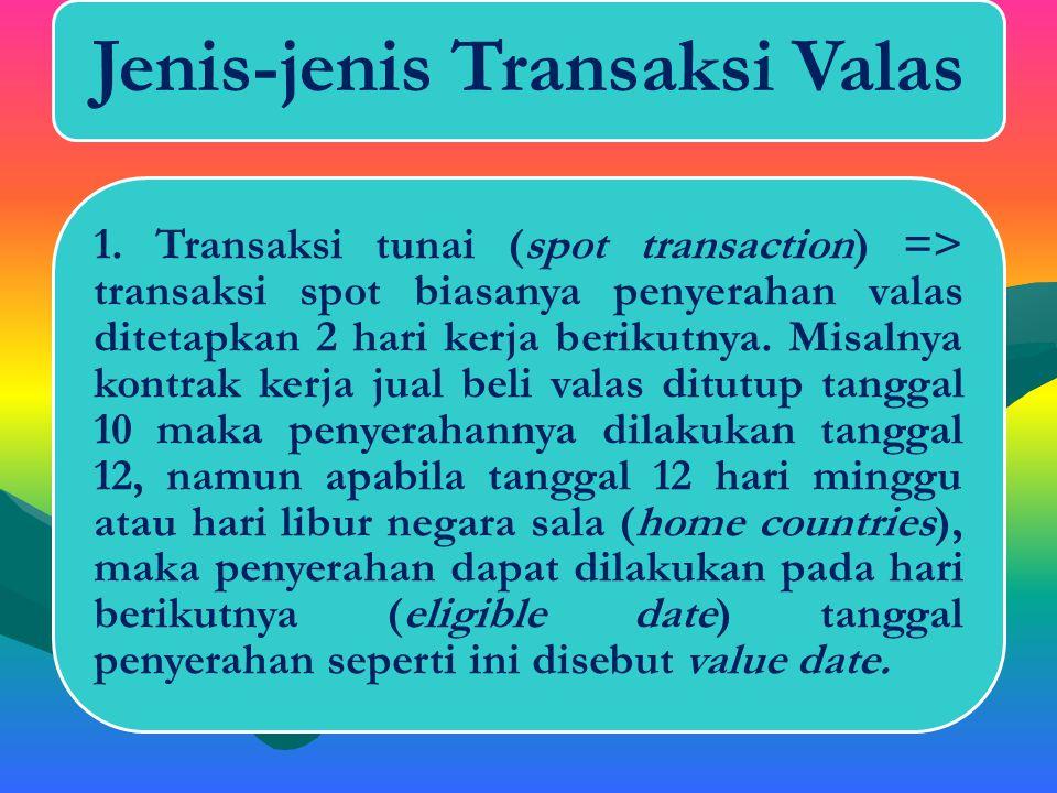 Jenis-jenis Transaksi Valas