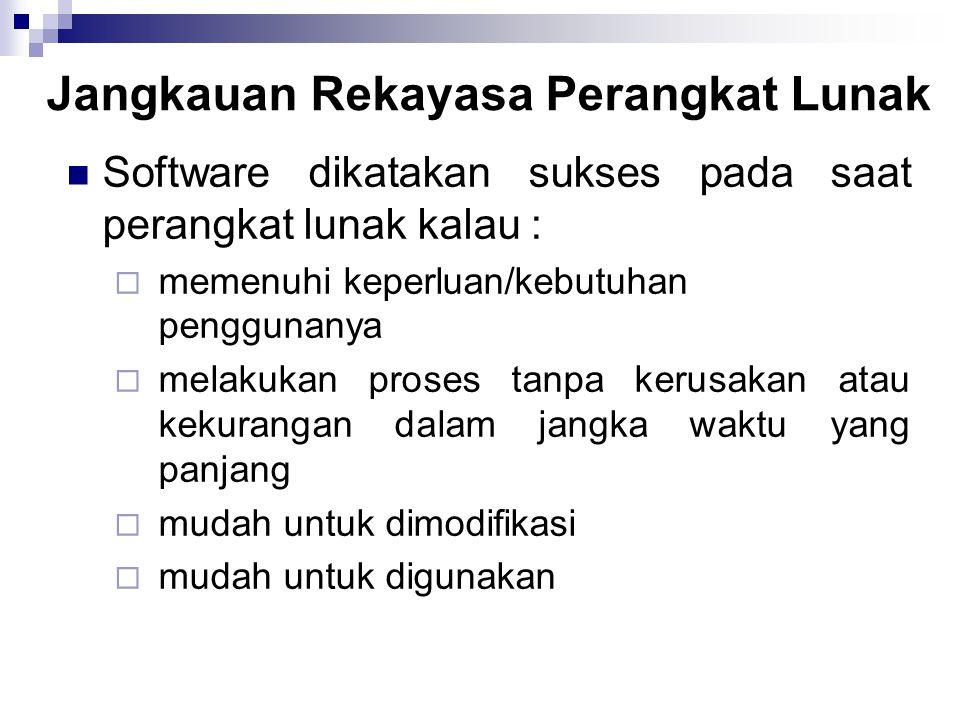 Jangkauan Rekayasa Perangkat Lunak