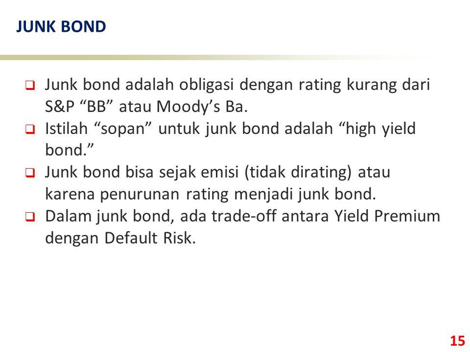 JUNK BOND Junk bond adalah obligasi dengan rating kurang dari S&P BB atau Moody's Ba. Istilah sopan untuk junk bond adalah high yield bond.