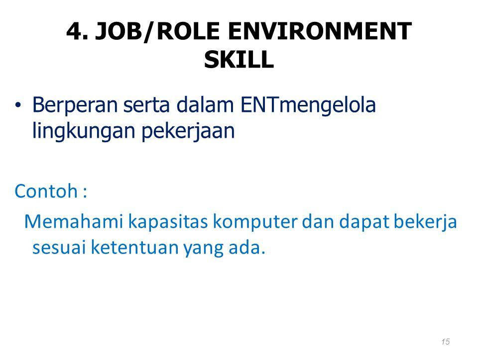 4. JOB/ROLE ENVIRONMENT SKILL