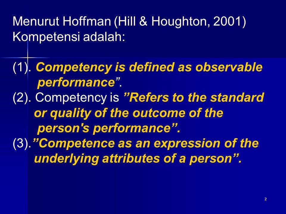 Menurut Hoffman (Hill & Houghton, 2001)