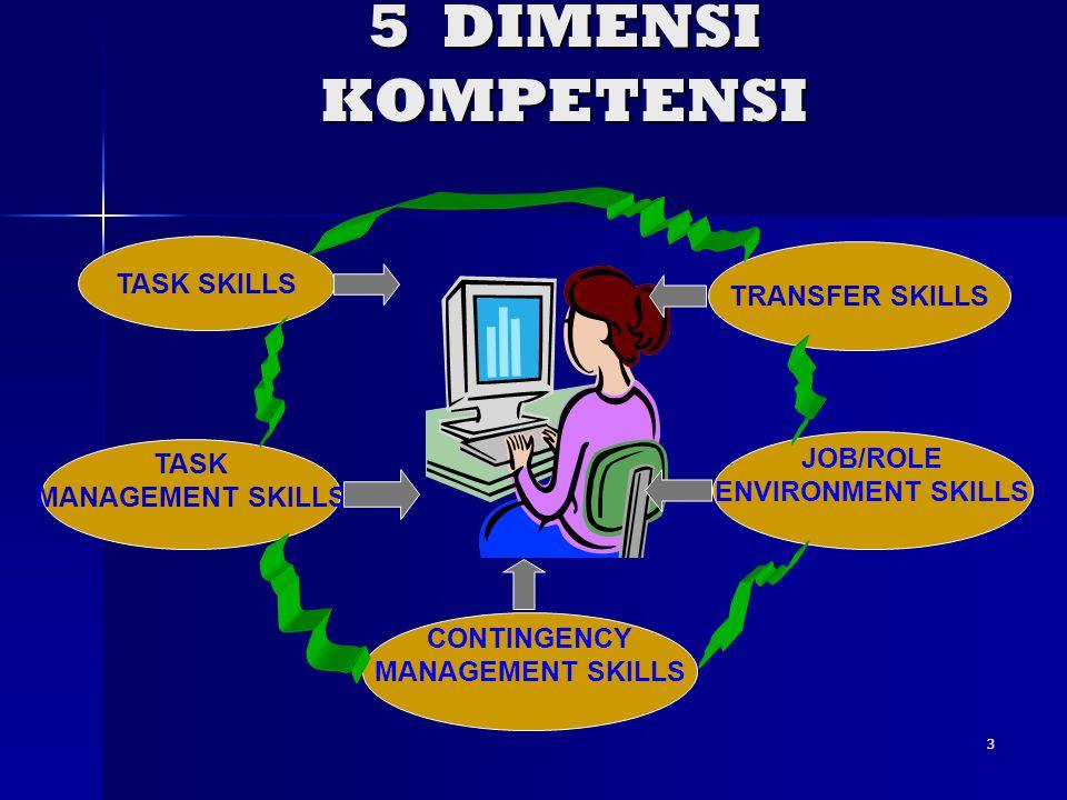 5 DIMENSI KOMPETENSI TASK SKILLS TRANSFER SKILLS JOB/ROLE TASK