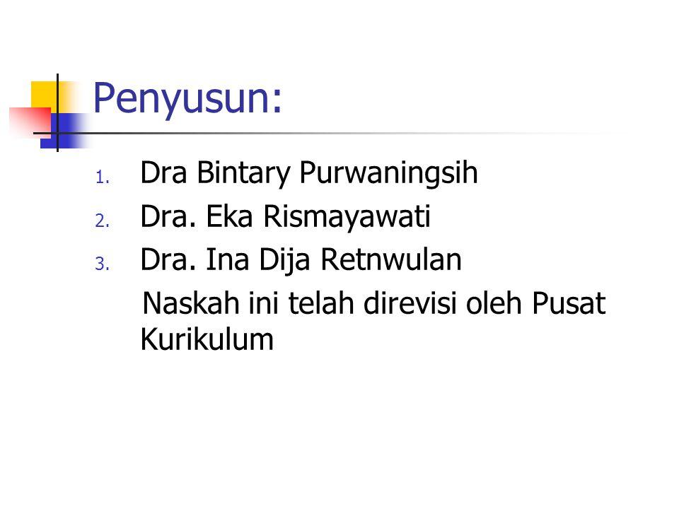Penyusun: Dra Bintary Purwaningsih Dra. Eka Rismayawati