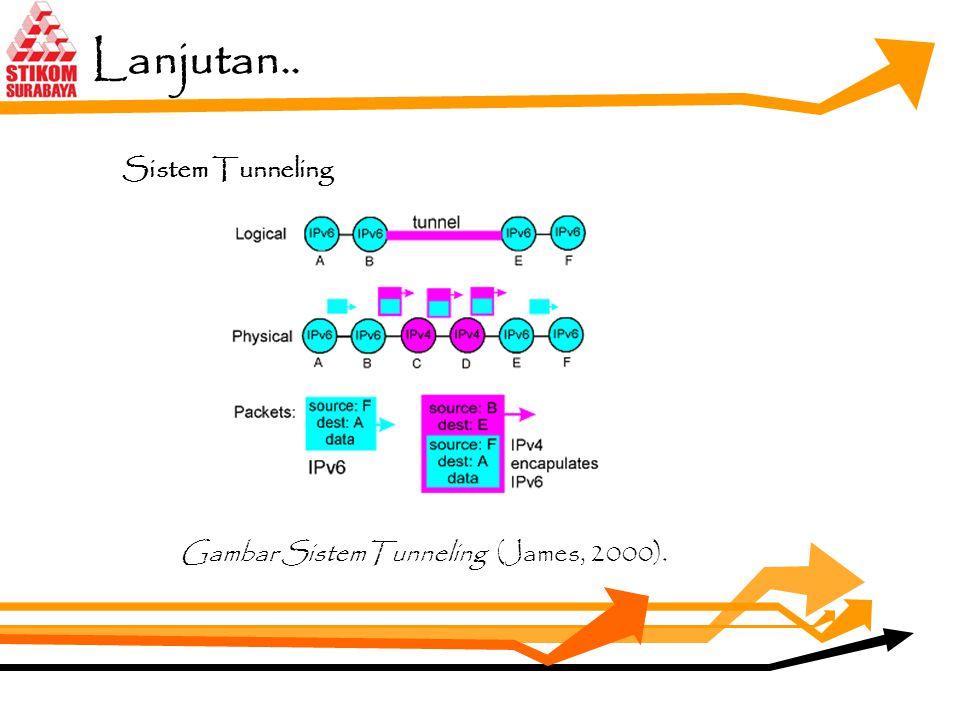 Gambar SistemTunneling (James, 2000).