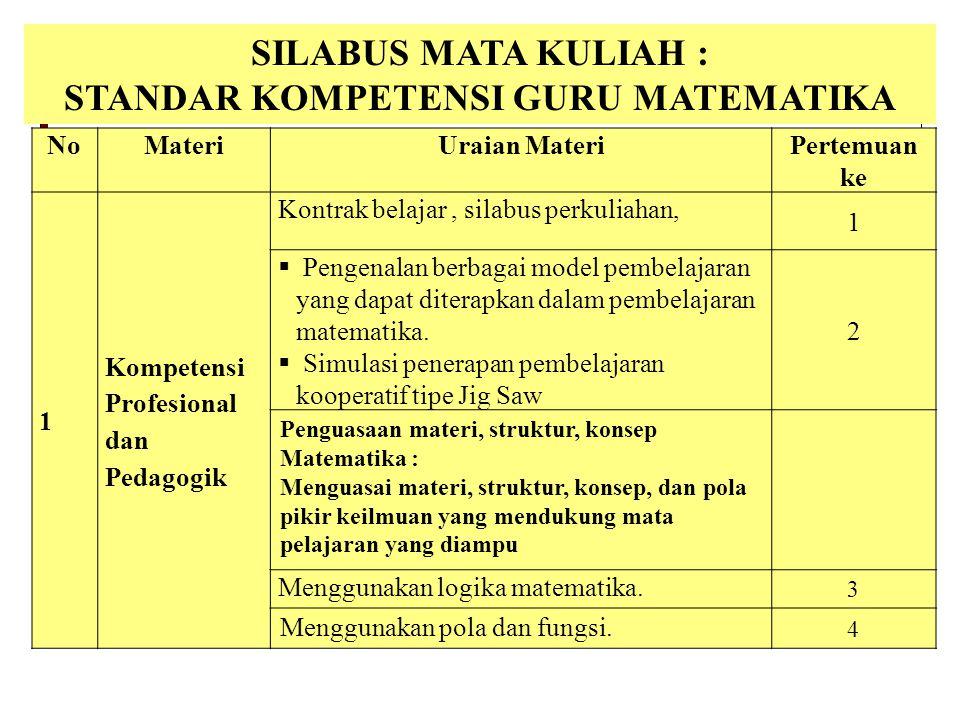 STANDAR KOMPETENSI GURU MATEMATIKA
