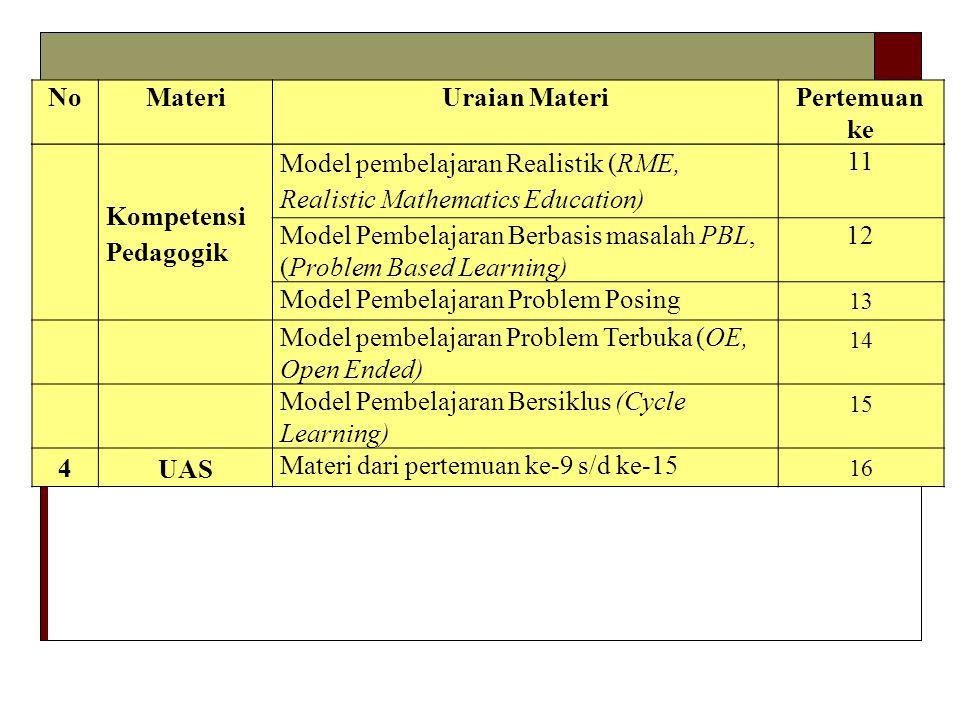 No Materi Uraian Materi Pertemuan ke 4 UAS