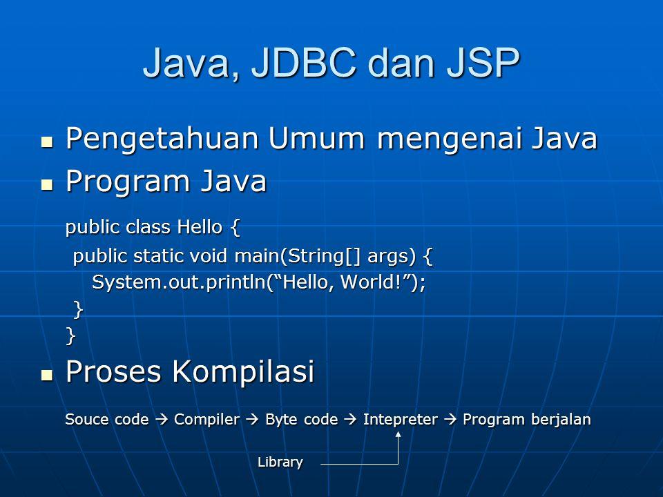 Java, JDBC dan JSP Pengetahuan Umum mengenai Java Program Java