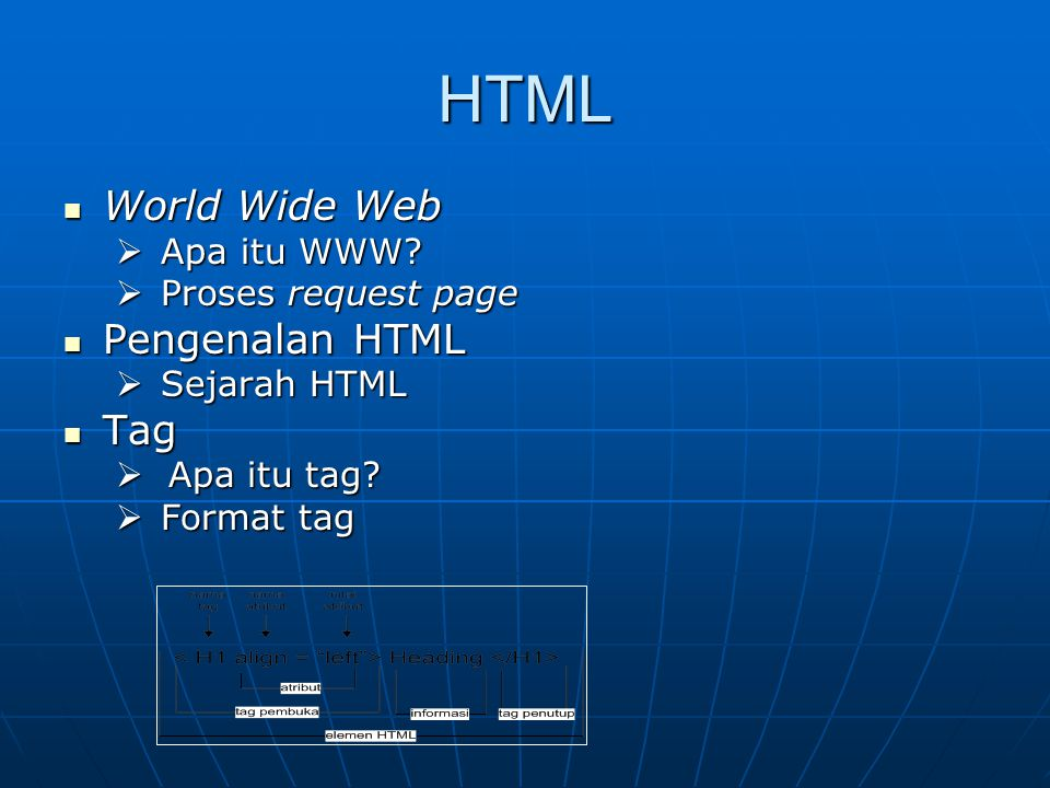 HTML World Wide Web Pengenalan HTML Tag Apa itu WWW