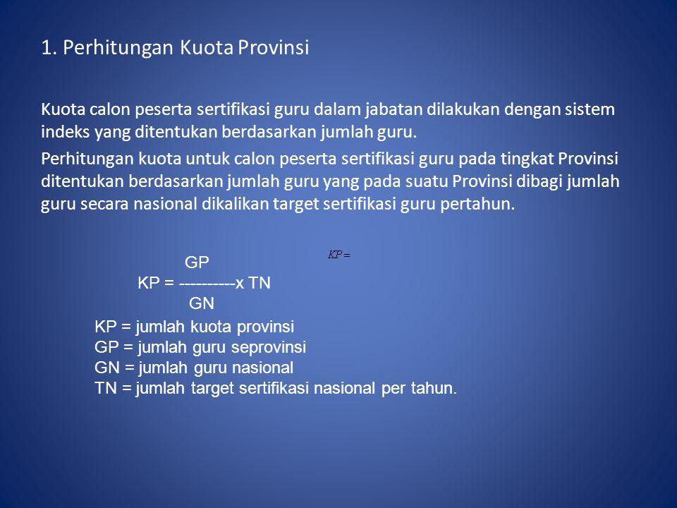 1. Perhitungan Kuota Provinsi