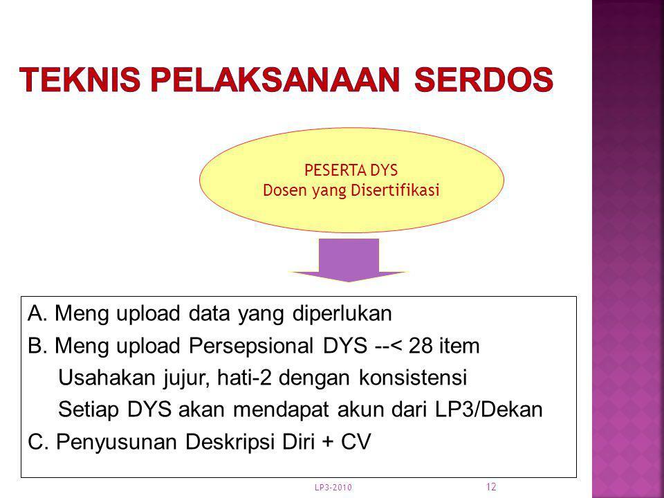 Teknis Pelaksanaan SERDOS