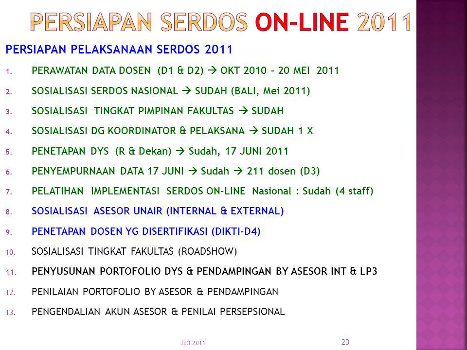 PERSIAPAN SERDOS on-line 2011