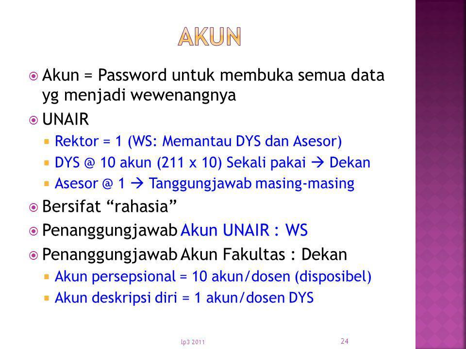 AKUN Akun = Password untuk membuka semua data yg menjadi wewenangnya