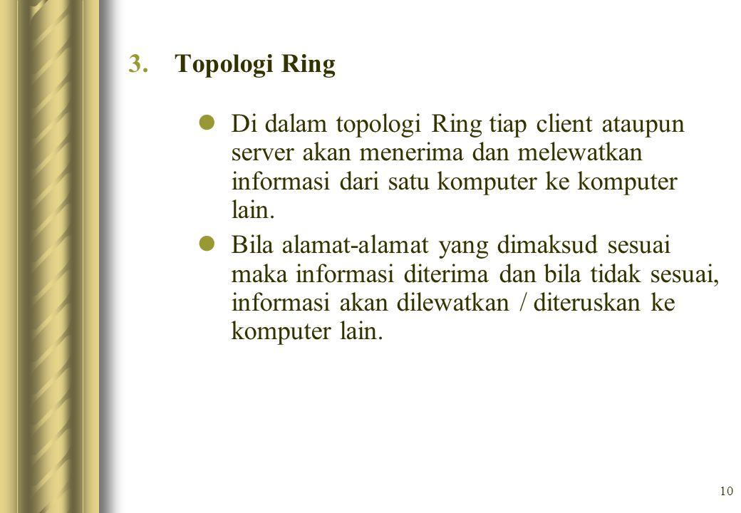 Topologi Ring Di dalam topologi Ring tiap client ataupun server akan menerima dan melewatkan informasi dari satu komputer ke komputer lain.