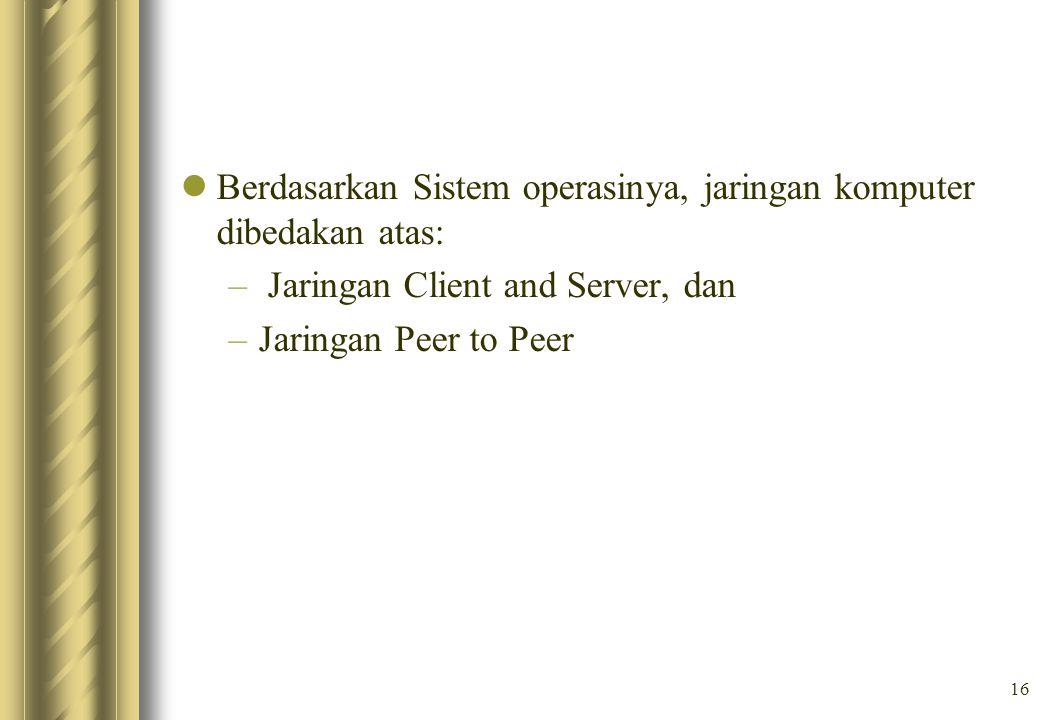 Berdasarkan Sistem operasinya, jaringan komputer dibedakan atas: