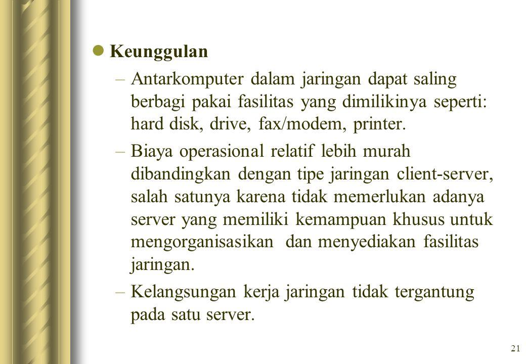Keunggulan Antarkomputer dalam jaringan dapat saling berbagi pakai fasilitas yang dimilikinya seperti: hard disk, drive, fax/modem, printer.