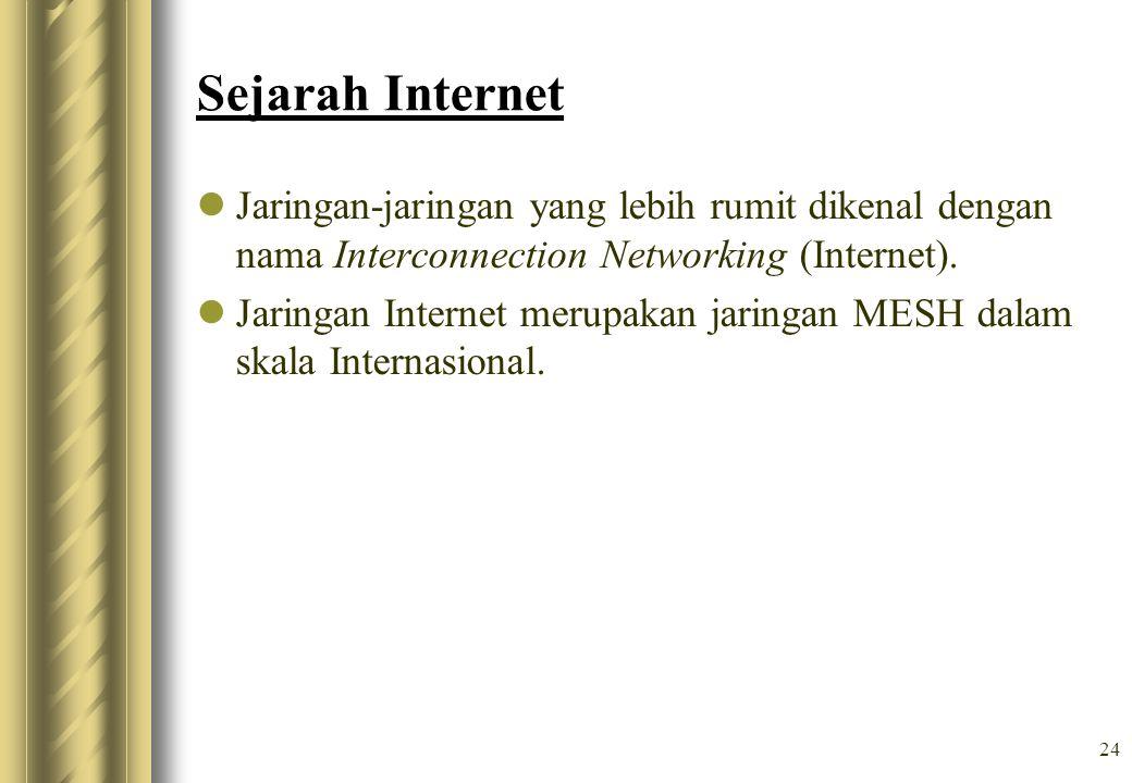 Sejarah Internet Jaringan-jaringan yang lebih rumit dikenal dengan nama Interconnection Networking (Internet).