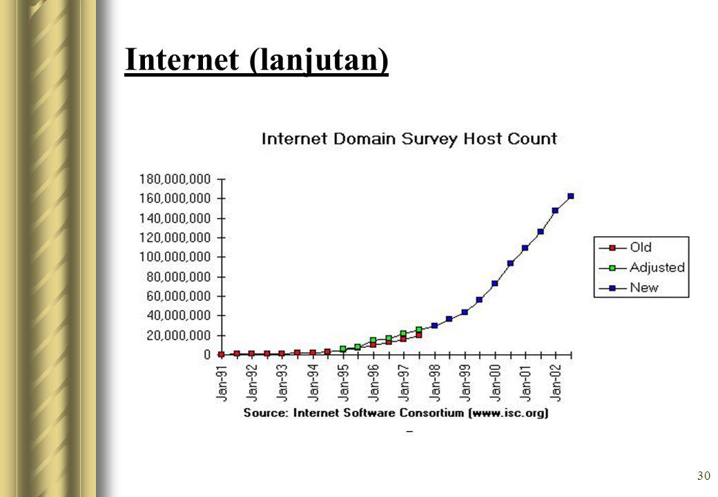 Internet (lanjutan)