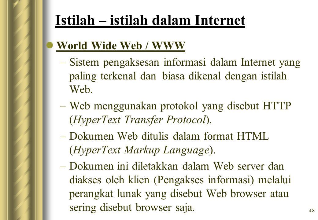 Istilah – istilah dalam Internet