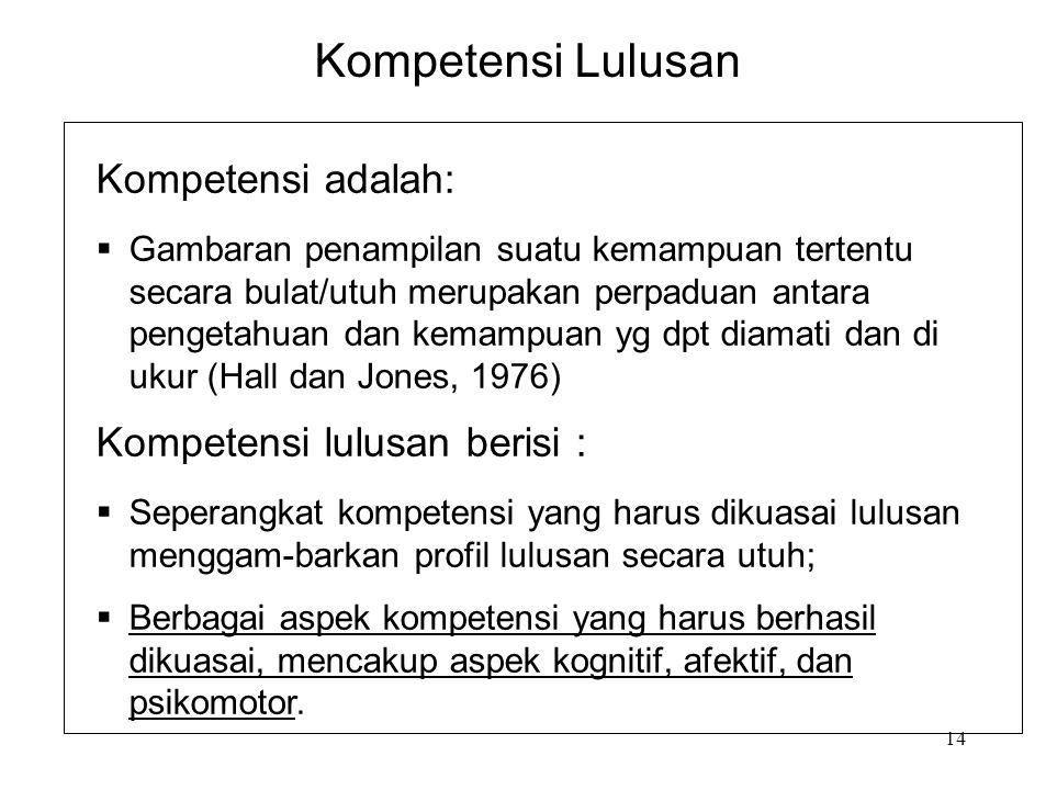 Kompetensi Lulusan Kompetensi adalah: Kompetensi lulusan berisi :
