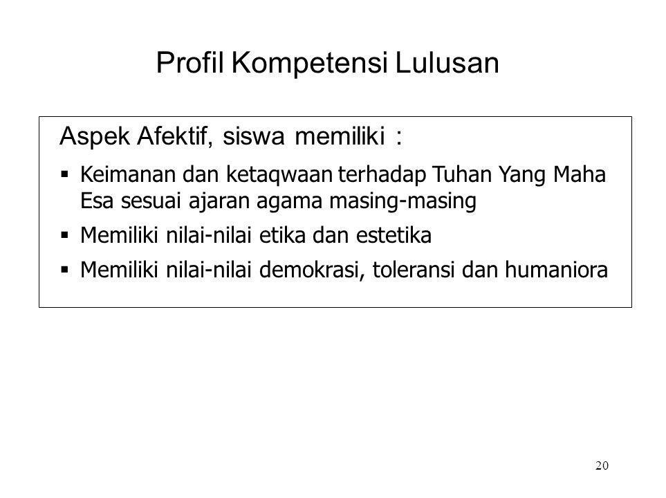 Profil Kompetensi Lulusan