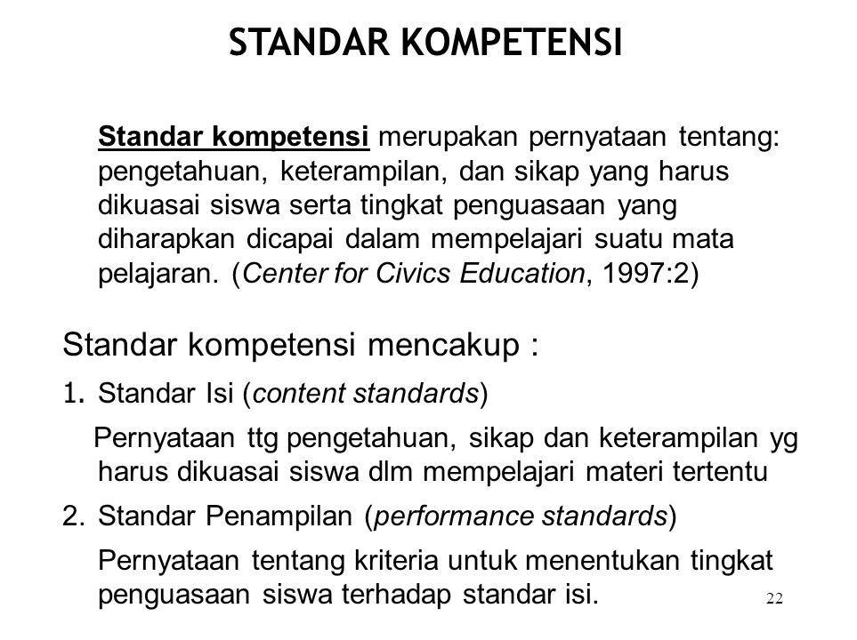STANDAR KOMPETENSI Standar kompetensi mencakup :