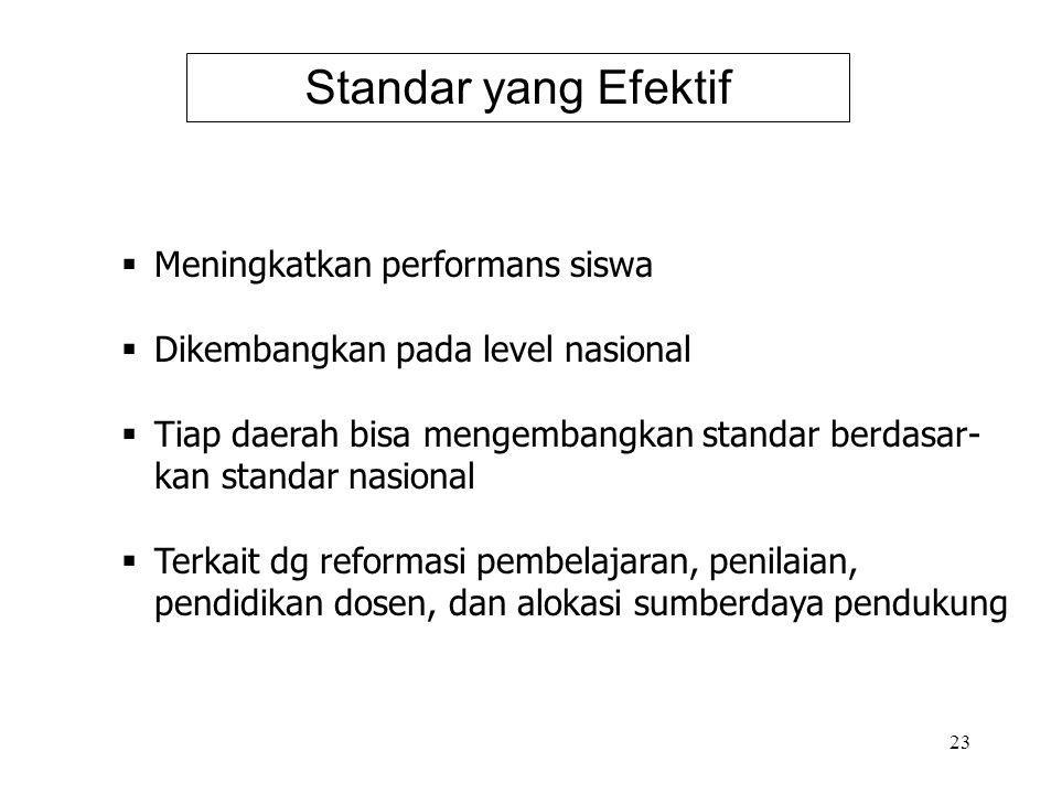 Standar yang Efektif Meningkatkan performans siswa