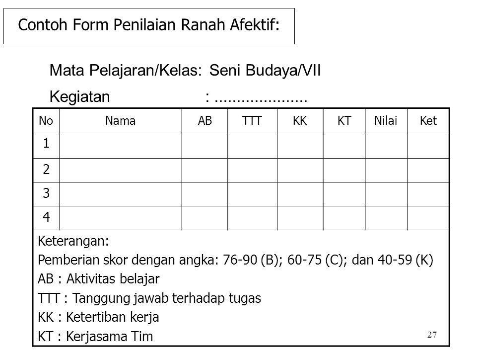 Contoh Form Penilaian Ranah Afektif: