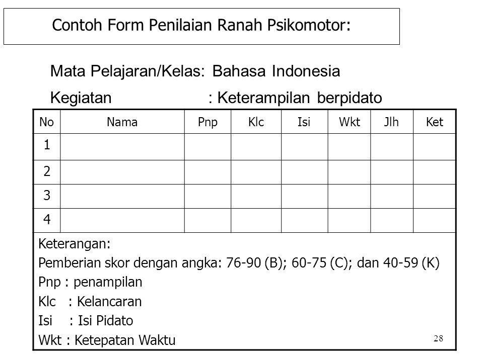 Contoh Form Penilaian Ranah Psikomotor: