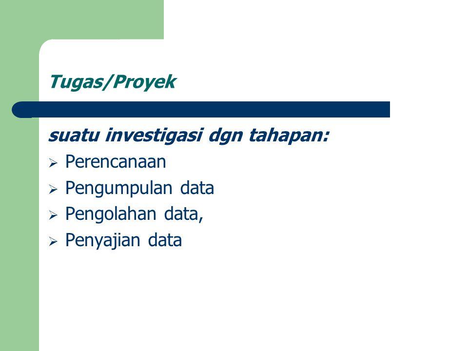 Tugas/Proyek suatu investigasi dgn tahapan: Perencanaan.