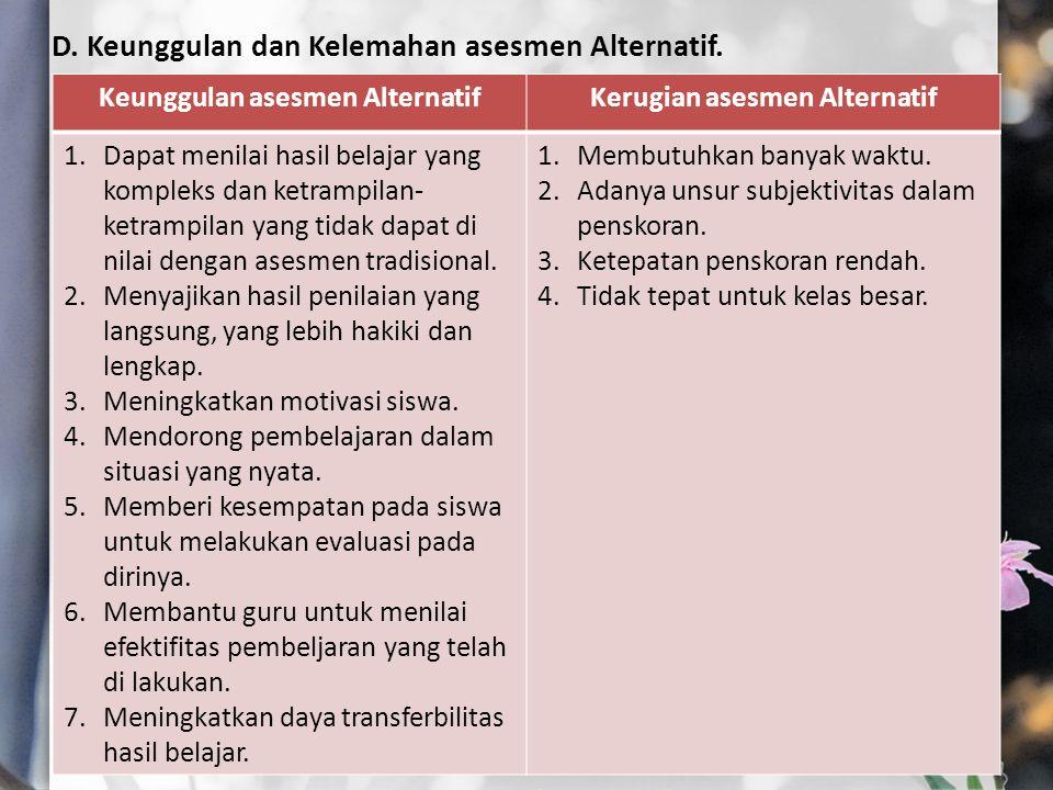 D. Keunggulan dan Kelemahan asesmen Alternatif.