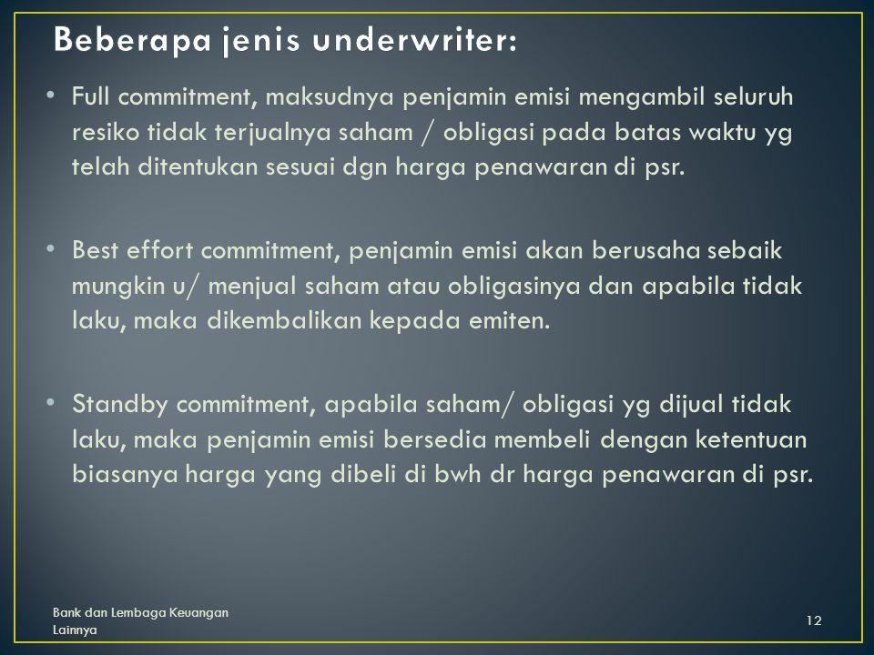 Beberapa jenis underwriter: