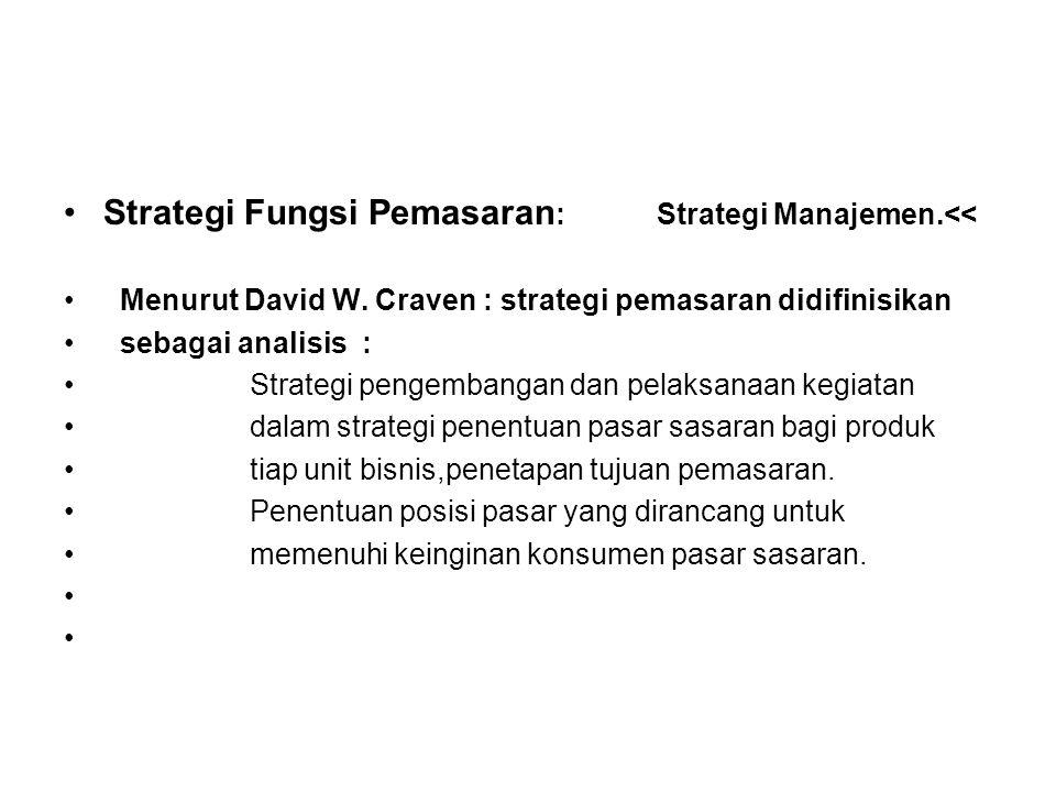 Strategi Fungsi Pemasaran: Strategi Manajemen.<<