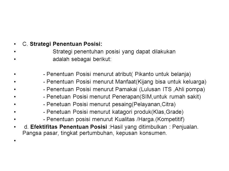 C. Strategi Penentuan Posisi: