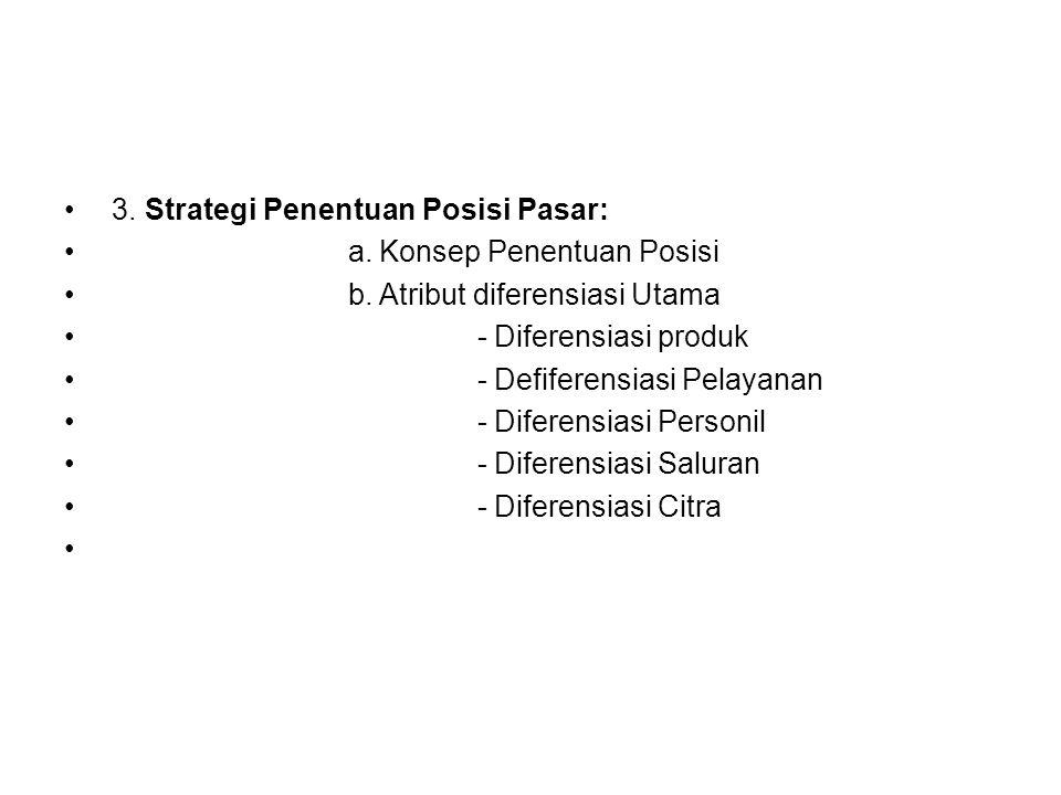 3. Strategi Penentuan Posisi Pasar: