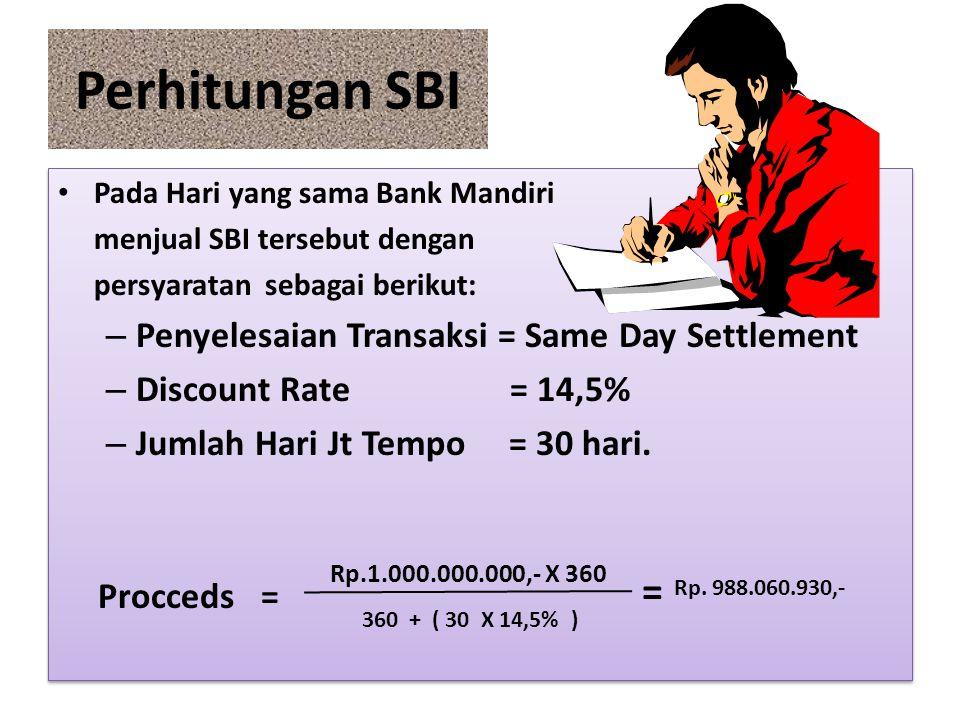 Perhitungan SBI = Penyelesaian Transaksi = Same Day Settlement