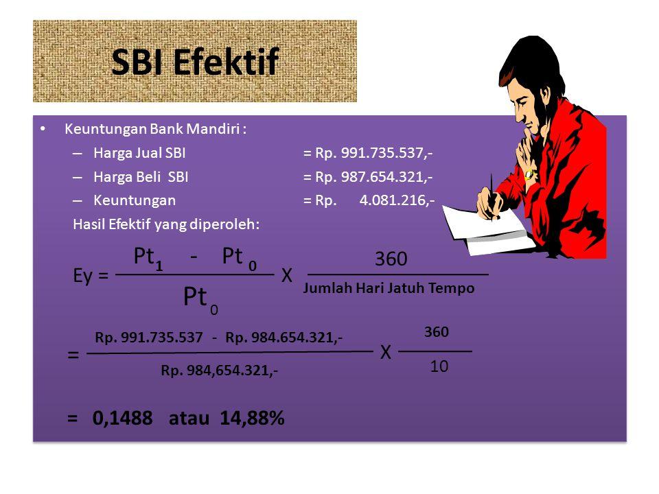 SBI Efektif Pt Pt - Pt = 360 Ey = X X = 0,1488 atau 14,88% 10