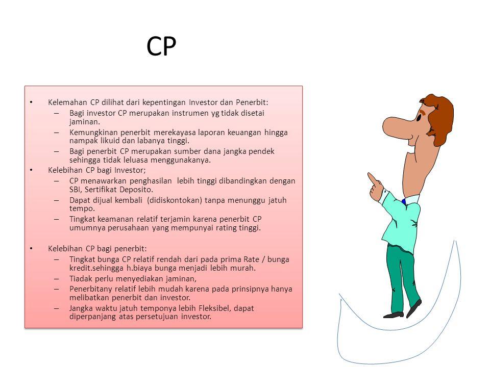CP Kelemahan CP dilihat dari kepentingan Investor dan Penerbit: