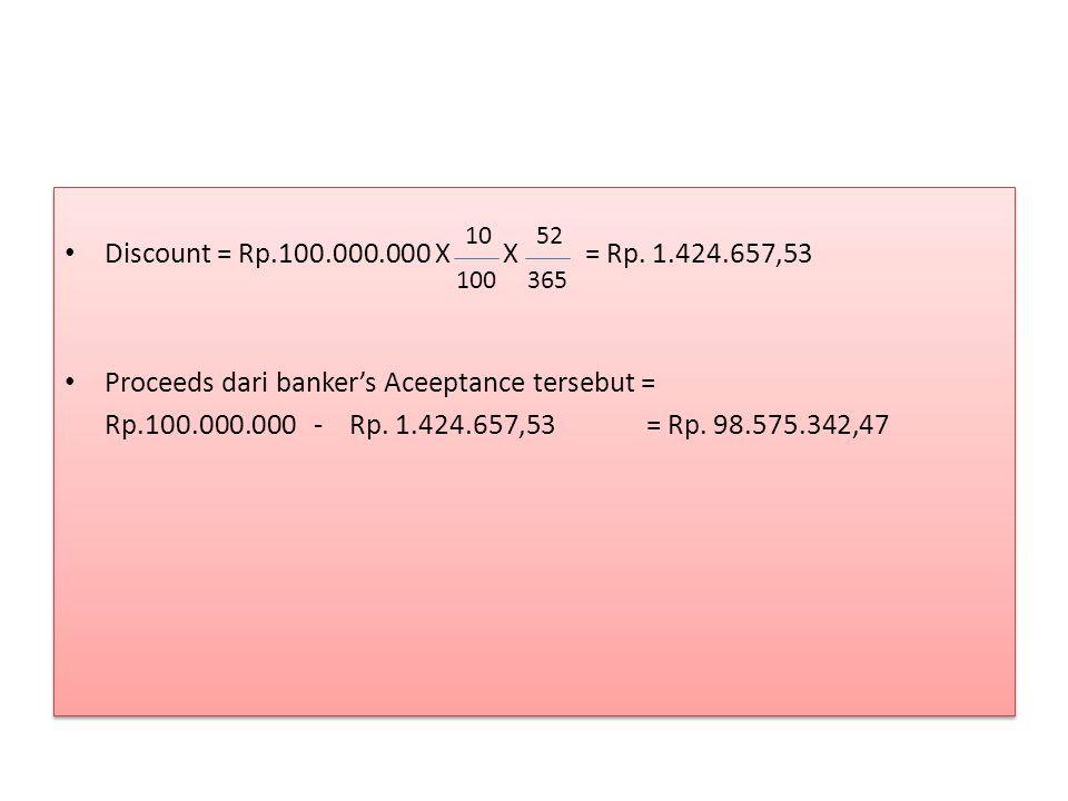 Proceeds dari banker's Aceeptance tersebut =