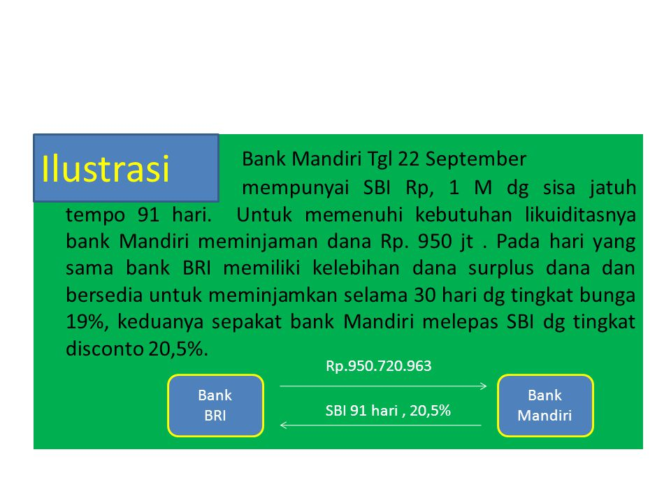 Bank Mandiri Tgl 22 September