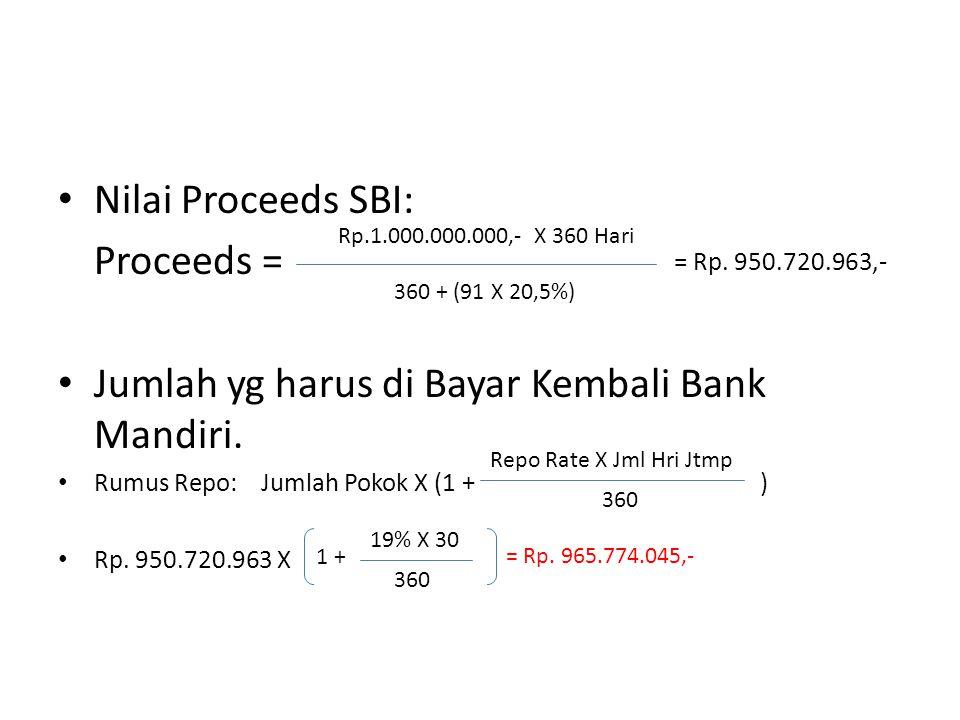 Jumlah yg harus di Bayar Kembali Bank Mandiri.