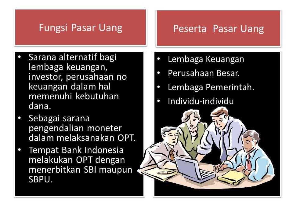 Fungsi Pasar Uang Peserta Pasar Uang